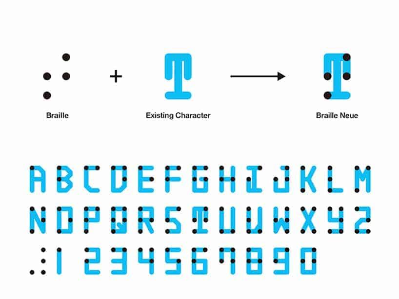 inclusief lettertype